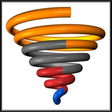 The Funnel of Enlightenment, Salvation, or Sanity -- whatever you want to call it