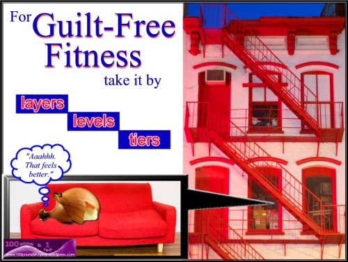 Guilt Free Fitness with Fitness Tiers