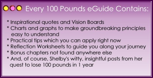 Every 100 Pounds in 1 Year EGuide Contains: